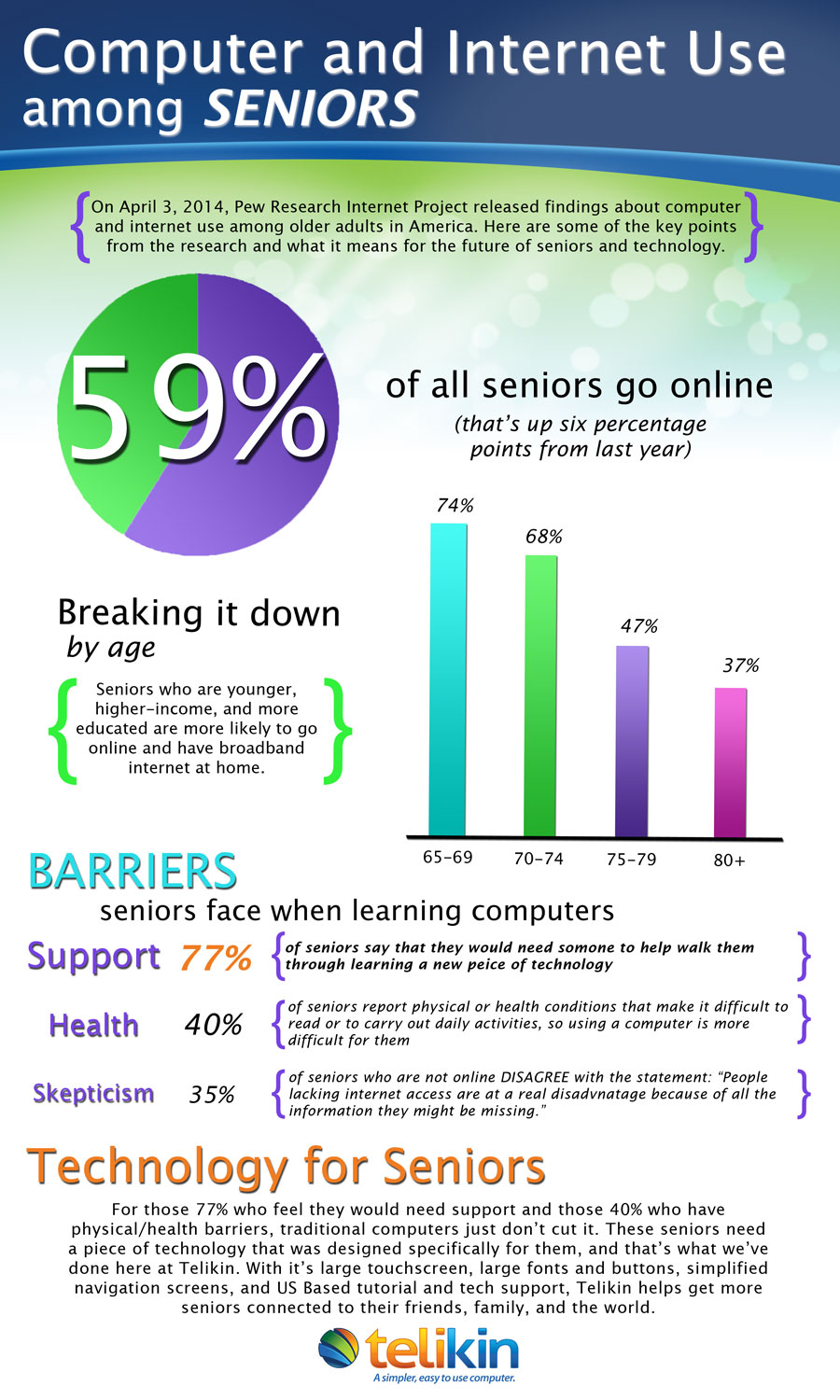 Senior-Computer-and-Internet-Use web